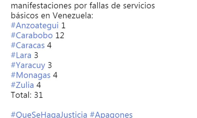 Foro Penal contabiliza 31 arrestos debido a protestas por servicios básicos