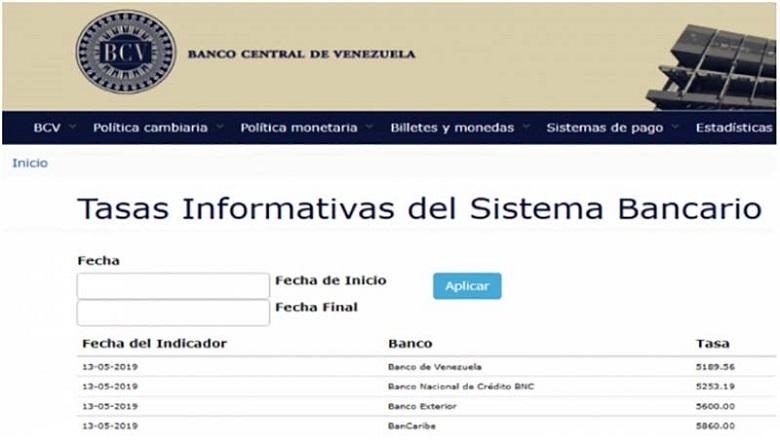 BCV publicó tasas promedio ponderadas de divisas tras operaciones en Mesas de Cambio